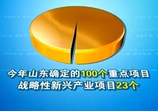 山東:提升投資效能 助推經濟轉調升級